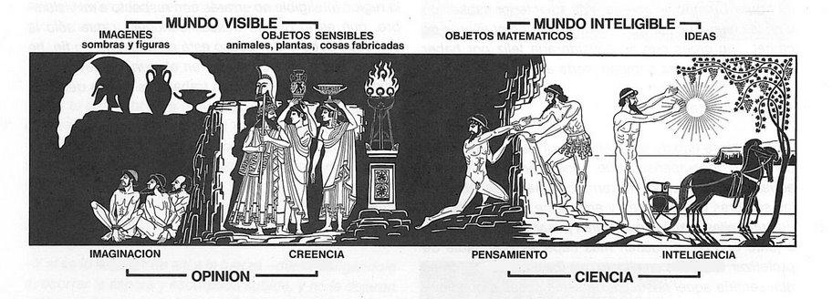 Resultado de imagen de MITO DE LA CAVERNA