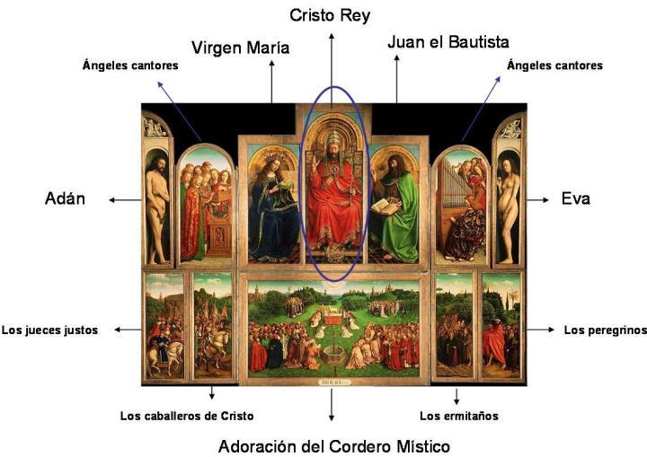 Van Eyck: La adoración del cordero místico. (http://artetorreherberos.blogspot.com.es/2011/01/jan-van-eyck-ii-adoracion-del-cordero.html)