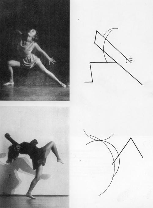 """Wassily Kandinsky, """"Tanzkurven: Zu den Tänzen der Palucca,"""" Das Kunstblatt, Potsdam, vol. 10, no. 3 (1926)"""
