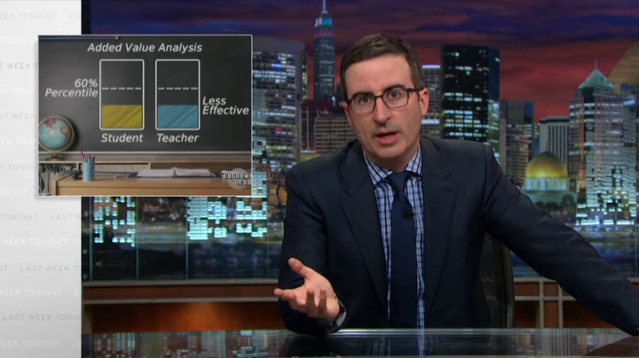 Last Week Tonight with John Oliver (2015)
